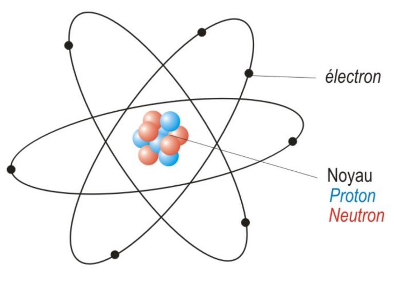 De l'atome à l'élément chimique