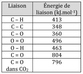 Tableau récapitulatif des énergies de liaison en fonction du type de liaison